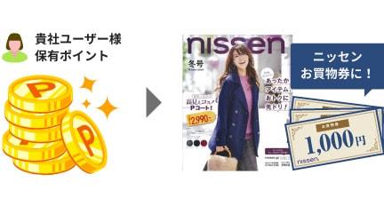 ニッセンお買物券交換